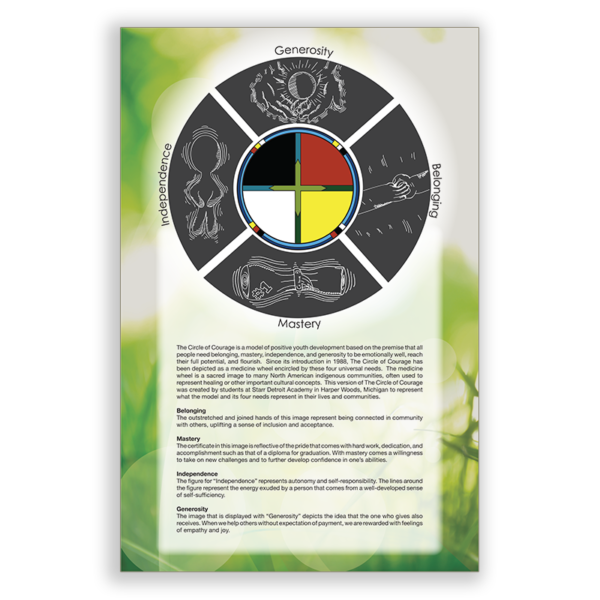 Circle of Courage Poster