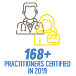 168+ certified practitioners in 2019
